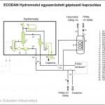 Zubadan hőszivattyú Ecodan hydromodul beltéri egységgel kapcsolási rajz